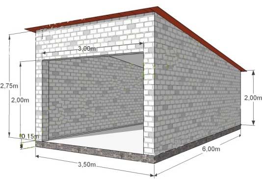 Оптимальные размеры гаража